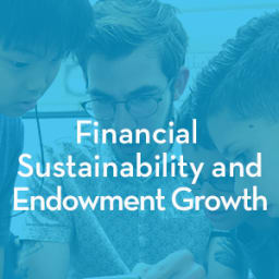 fss students financial sustainability and endowment growth