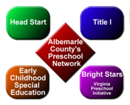 ACPS Preschool Network - Head Start, Title 1, Bright Stars, and Early Childhood Speacial Education