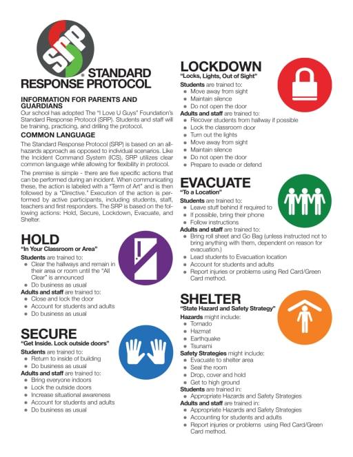 The Standard Response Protocol