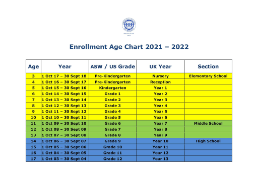 Enrollment Age Chart 2019 2020