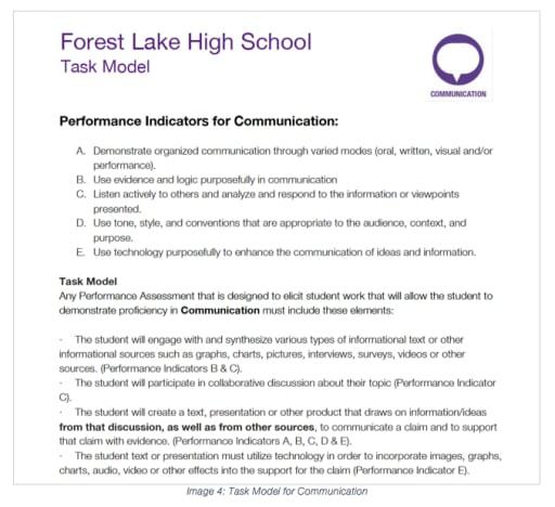 CT High School Graduation Requirements Unpacked - Brief 5