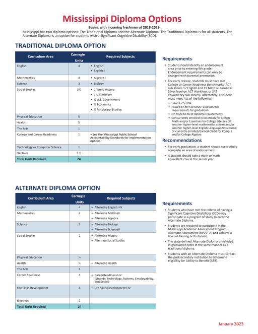 Mississippi Diploma Endorsement & Graduation Requirements