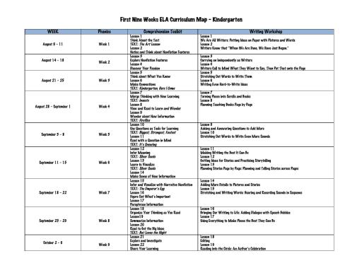 Curriculum Maps - Rankin County School District