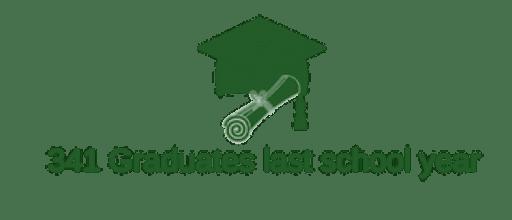 Home - Mountain Education Charter High School