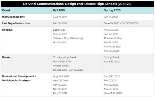 Spring 2020 Academic Calendar.Wusd 2019 20 Academic Calendar Wiseburn Unified School District