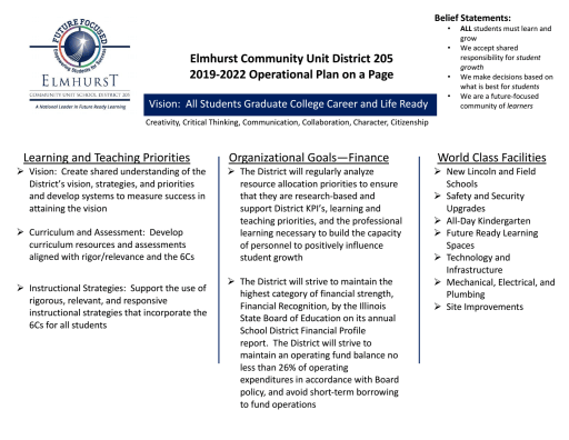 Operational Plan - Elmhurst Community Unit School District 205