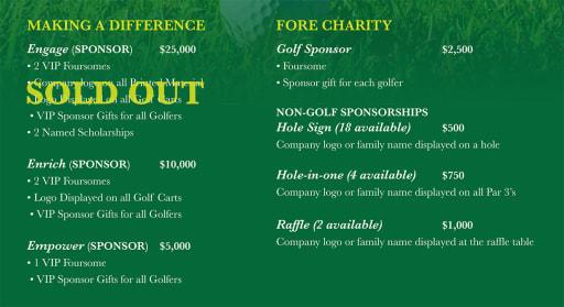 Golf Tournament - Shelton School