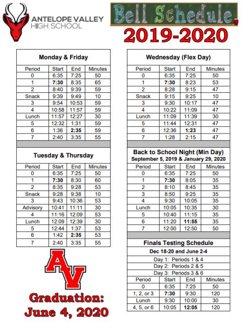 Bell Schedule - Antelope Valley High School