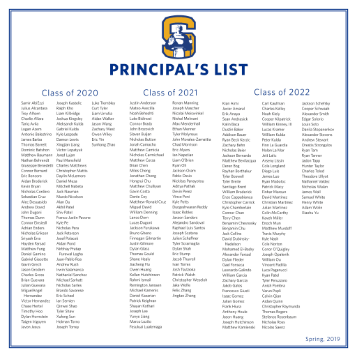 The Honor List 2020.Principal S List And Honor Roll Junipero Serra High School