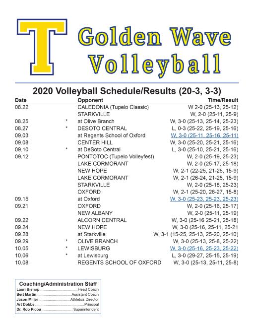 Volleyball Tupelo Public School District