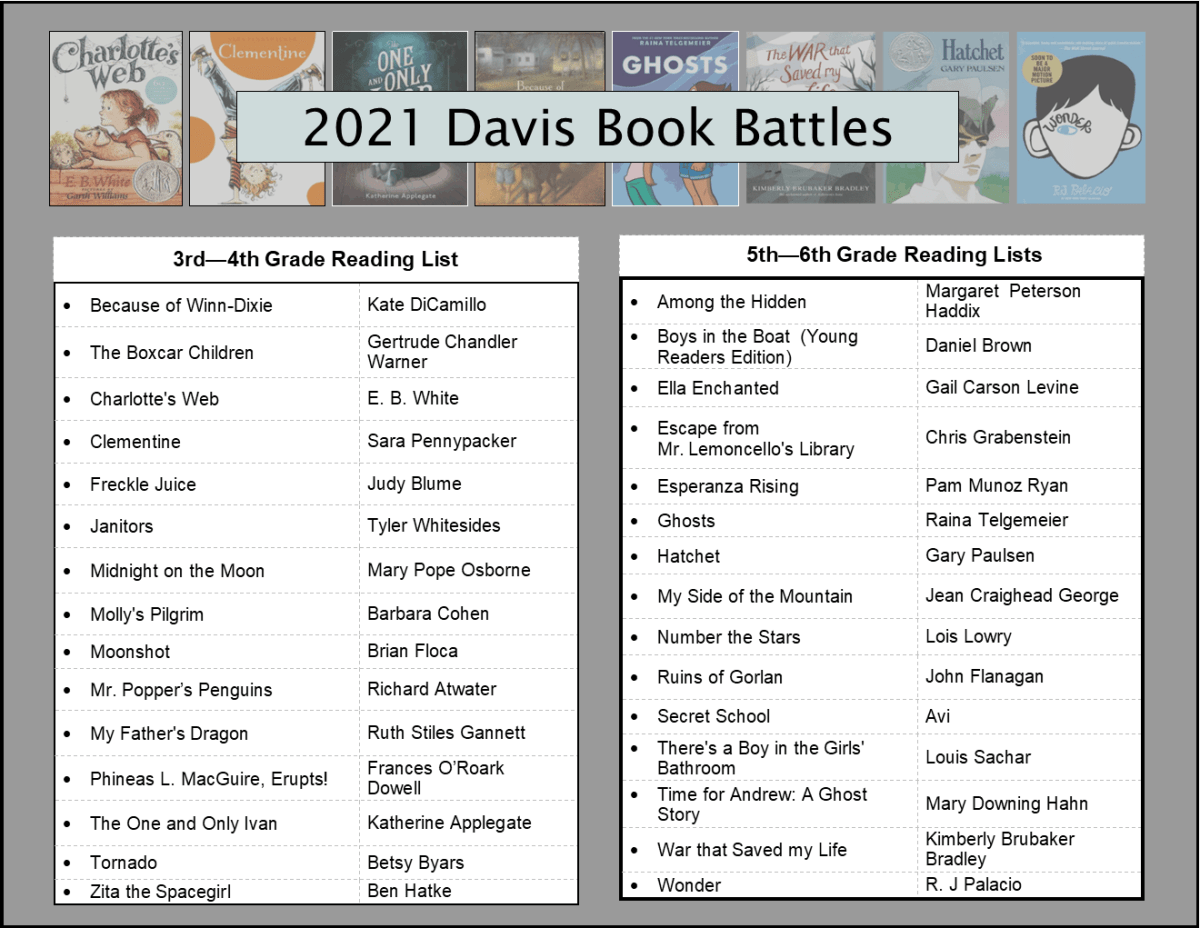 2021 Book Battle Lists