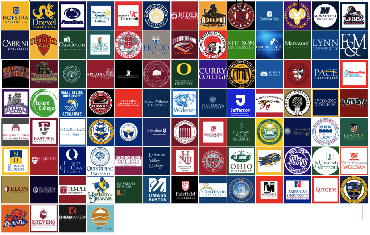 college acceptance graphic