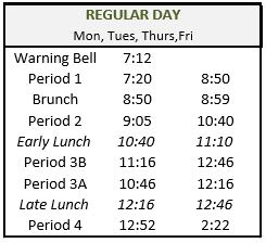 los banos high school bell schedule