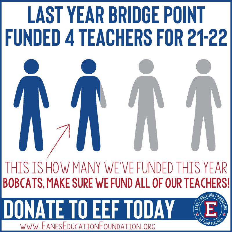 We Fund Teachers