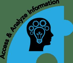 Digital Learning - Rosemount-Apple Valley-Eagan ISD 196