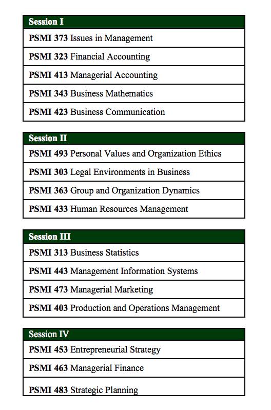 PSMI Courses