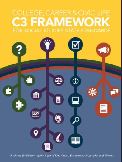 C3 Framework graphic