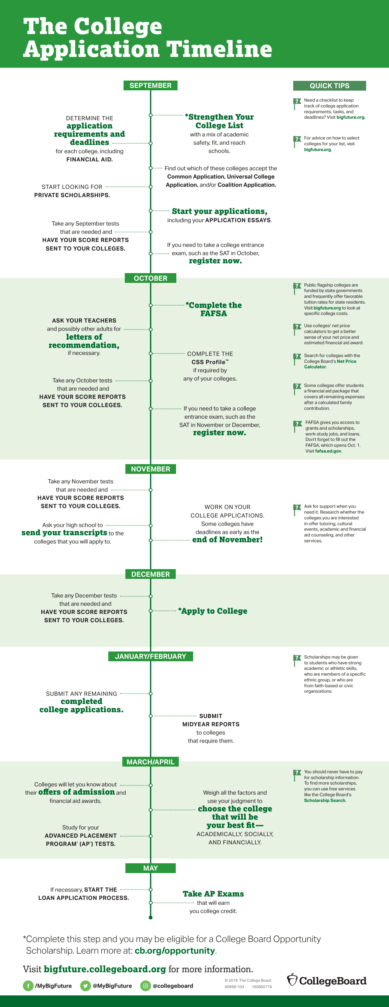First page of the PDF file: college-application-timeline