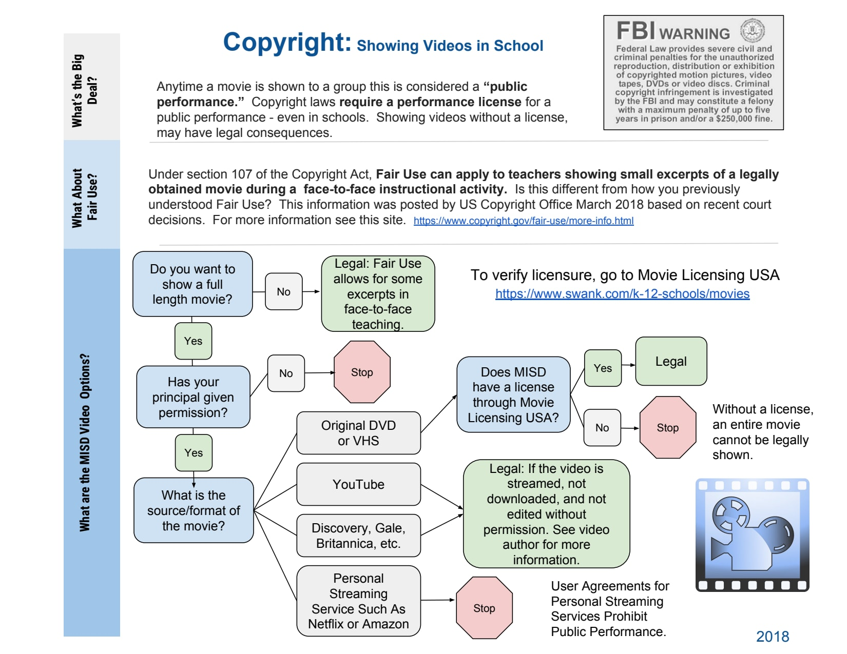 First page of the PDF file: VideoUse