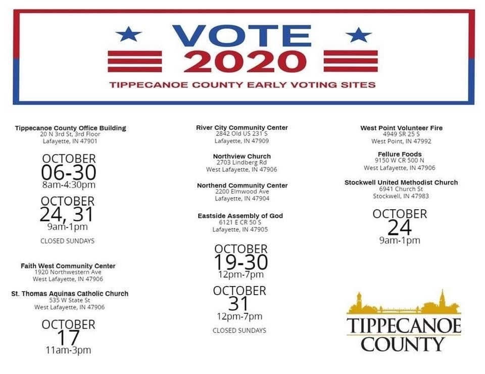 Poster of early voting sites in Tippecanoe County