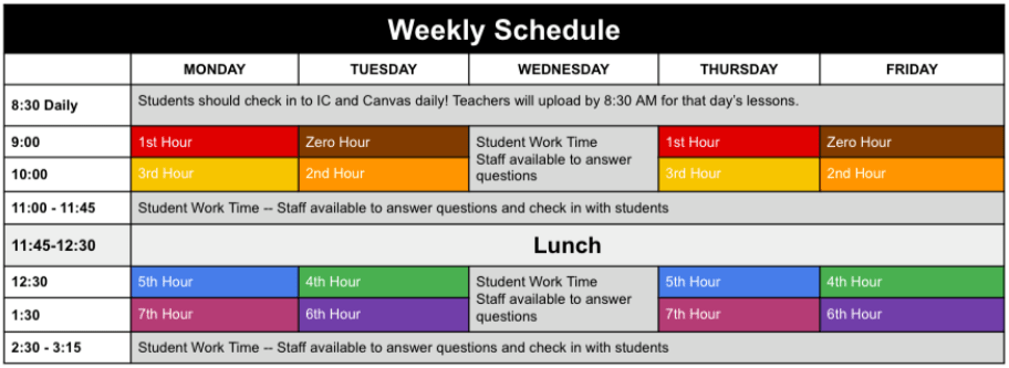 Model 4: Virtual Learning Schedule for High School and Middle School