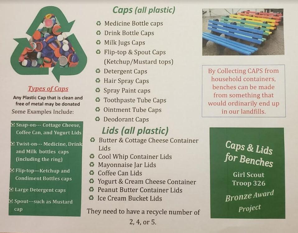Plastic Caps Collection Flyer
