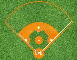 Overhead graphic of a softball/baseball diamond.