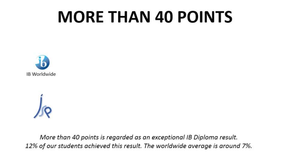 Examination Results - International School of Paris